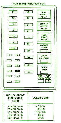 Ford Under Hood Fuse Box Diagram