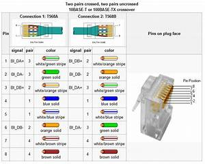 Ethernet Loopback Plug Wiring