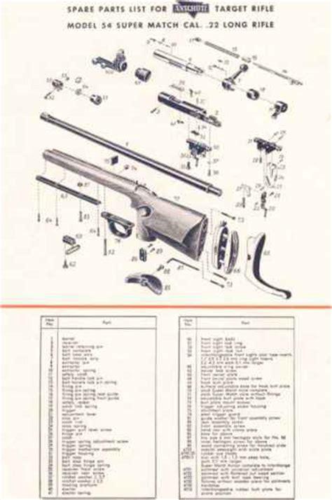 zimmerstutzen care anschutz model  bev fitchetts guns magazine
