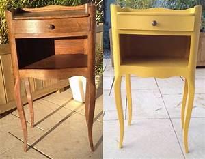 Table De Chevet Jaune : top with table de chevet jaune ~ Melissatoandfro.com Idées de Décoration
