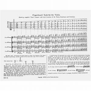 Charts And Scales  Showing The Compass And Fingering Of