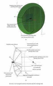 Magic Horn Wiring Diagram