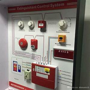 2019 Fire Alarm System Conventional Fire Fighting Panel 4 Zone Gas Fire Controller Automatic