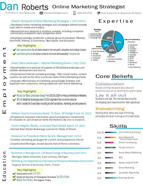what should a marketing resume look like