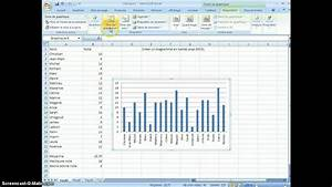 Cr U00e9er Un Diagramme En Barre Avec Excel