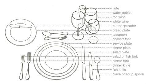how to set a formal dinner table slave journeys essential slave skills formal dining