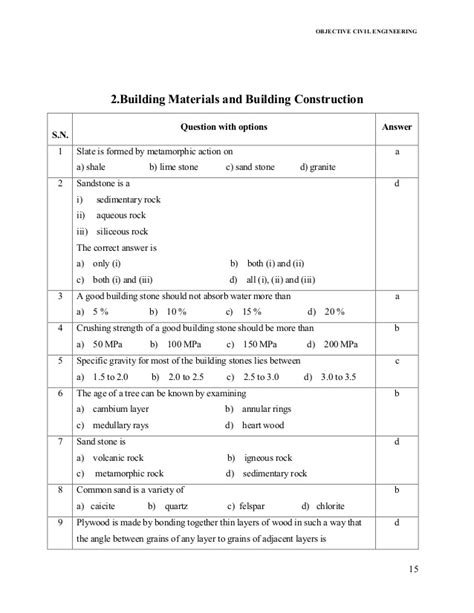 100 resume objective for civil engineer resume