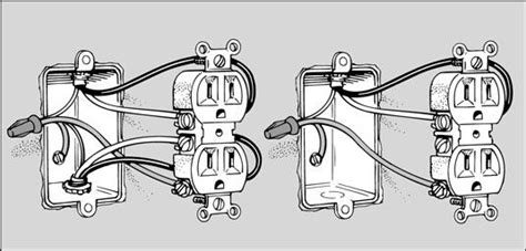 How Replace Electrical Outlet For Dummies Diy