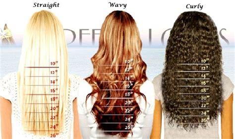 hair length chart  storenvy