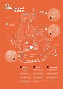 46 Best Instructional Illustration    Information Design