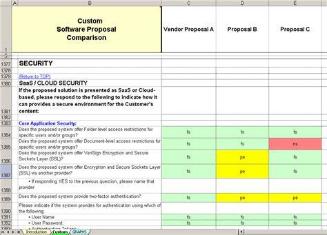 Property development proposal report