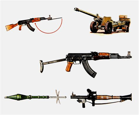 Weapons Of The Viet Cong