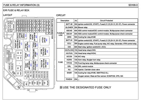 95 Hyundai Accent Fuse Box Diagram by 2002 Hyundai Elantra Interior Fuse Box Diagram