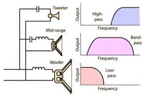 anatom 237 a altavoz factores que influyen en la calidad sonido