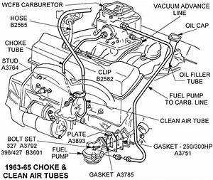 1979 Pontiac Trans Am Engine Wiring Diagram  1979  Free Engine Image For User Manual Download