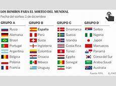 Estos son los equipos clasificados para el Mundial Rusia
