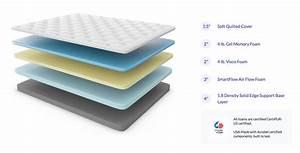 nest bedding alexander signature soft mattress reviews With alexander signature series mattress