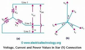 How To Differentiate Line And Phase Current