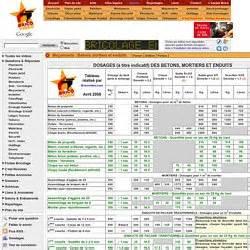 Dosage Ciment Pour Moulage : b timent brique dose ciment sable pour chape ~ Melissatoandfro.com Idées de Décoration