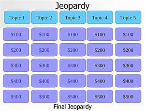 jeopardy game powerpoint template with music - 11 free jeopardy templates for the classroom