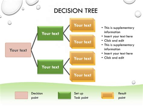 printable decision tree templates  create decision trees