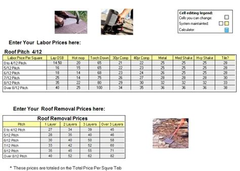 tile roof tile roof cost per square