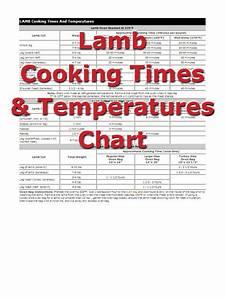 Beef Tenderloin Temperature Chart