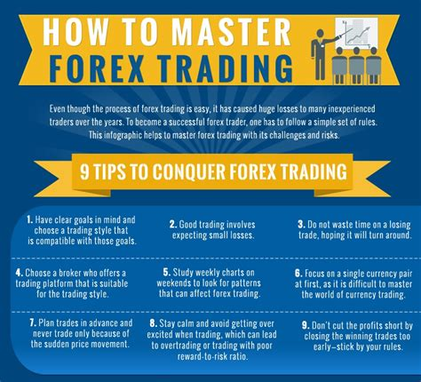 how to trade currency how to master forex trading