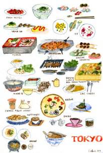 Japanese Food Drawings Easy
