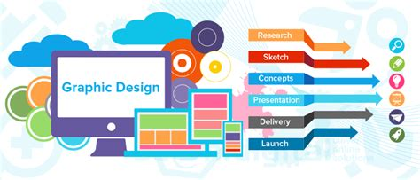 graphic design firm different areas of graphic design omx technologies