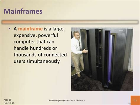 Mainframe Computer Meaning In Urdu