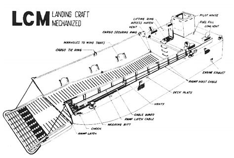 Boat Hoist Definition by List Of World War Ii Vessel Types Of The United States