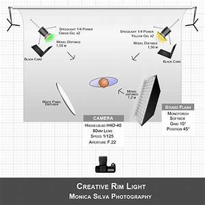 Way Light Diagram