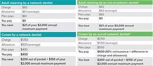 State Of South Carolina Dental Plus Network