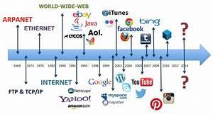 La troisième vague de l'Internet : ce qui vous attend dans ...