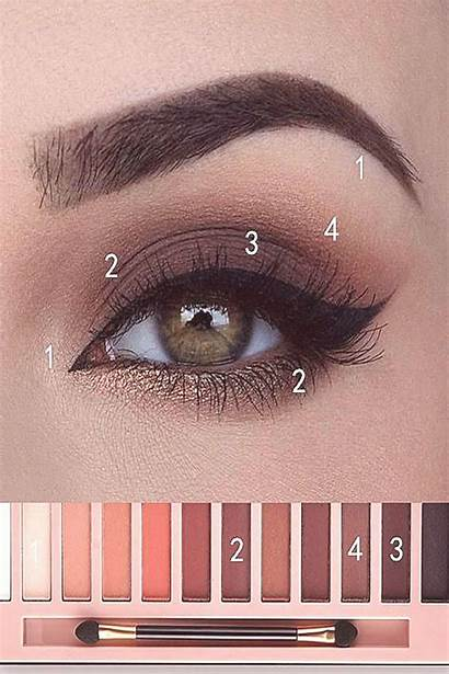 Makeup Son Eye Comment Trait Astuces Deye