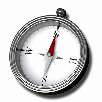 Compass North True Success Purpose Guiding Force