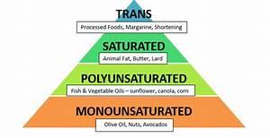 The Diet Guide  Mediterranean Diet