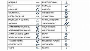 Civil Engineering Drawing Symbols Chart