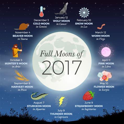 blue moon history origin    calendar