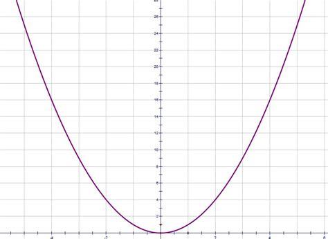 yarnells world  math