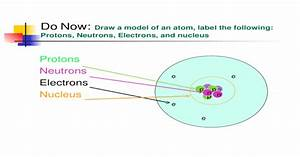 33 Draw And Label An Atom