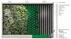 Vertikal Garten System : the veripot system walled gardens living green walls ~ Sanjose-hotels-ca.com Haus und Dekorationen