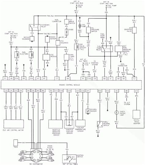 1989 Chevy 305 Wiring Harnes Diagram by Diagram On 1987 Chevy 5 7 Tbi Engine Downloaddescargar