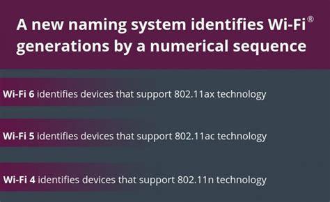 wi fi alliance simplifies wi fi naming scheme with wi fi 6 release macrumors