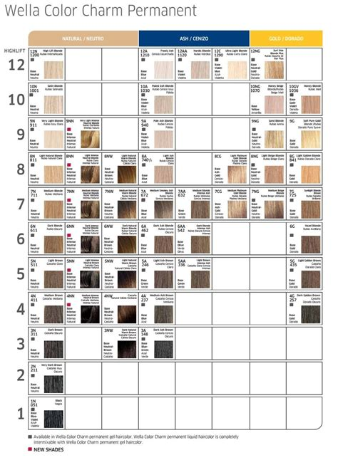 wella color charm toner chart wella color charm permanent hair colour charts haarf