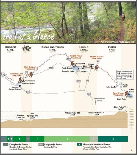 umpqua 39 s last resort rv park near crater lake crater