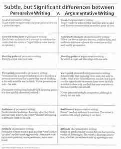 Thesis Statement Examples For Essays Counter Argument Rebuttal Essay Example English As A Global Language Essay also Simple Essays In English Rebuttal Argument Essay Assigning Drive Letters Rebuttal  How To Write A Good Essay For High School