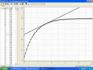 Induktivität Berechnen : einschaltvorgang einer spule mit modellbildung ~ Themetempest.com Abrechnung