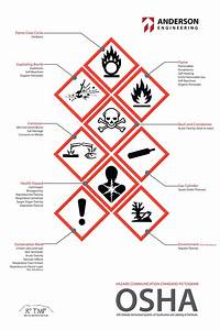 anderson engineering new osha pictograms With ghs pictograms osha